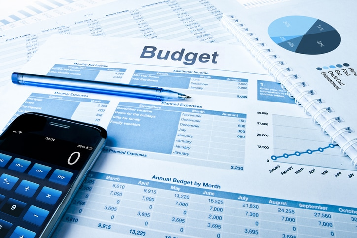 Business Continuity Budgets